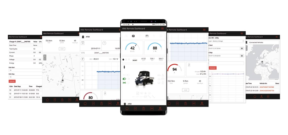 Fleet management for Alke' Electric Utility Vehicles on Mobile