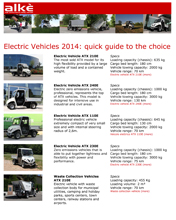 Electric Vehicles 2013: fast comparison table